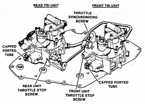 1982 Corvette Fuel System on chevy fuse box diagram