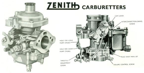 Zenith Stromberg Carburetor